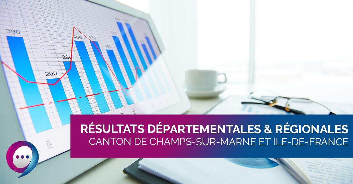 Résultats départementales & régionales
